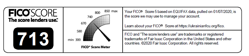 Image of credit score